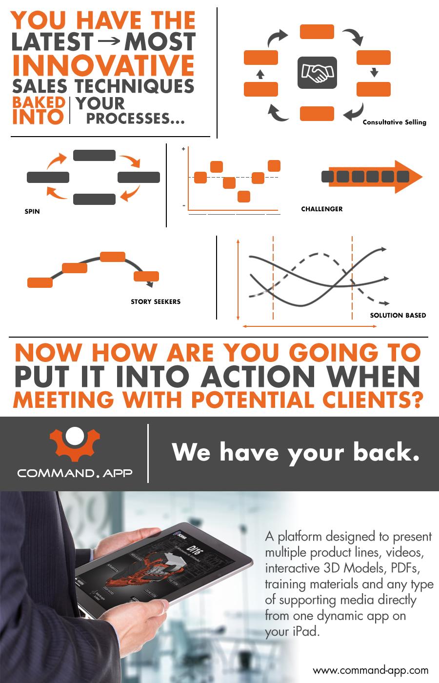 Business Sales Techniques