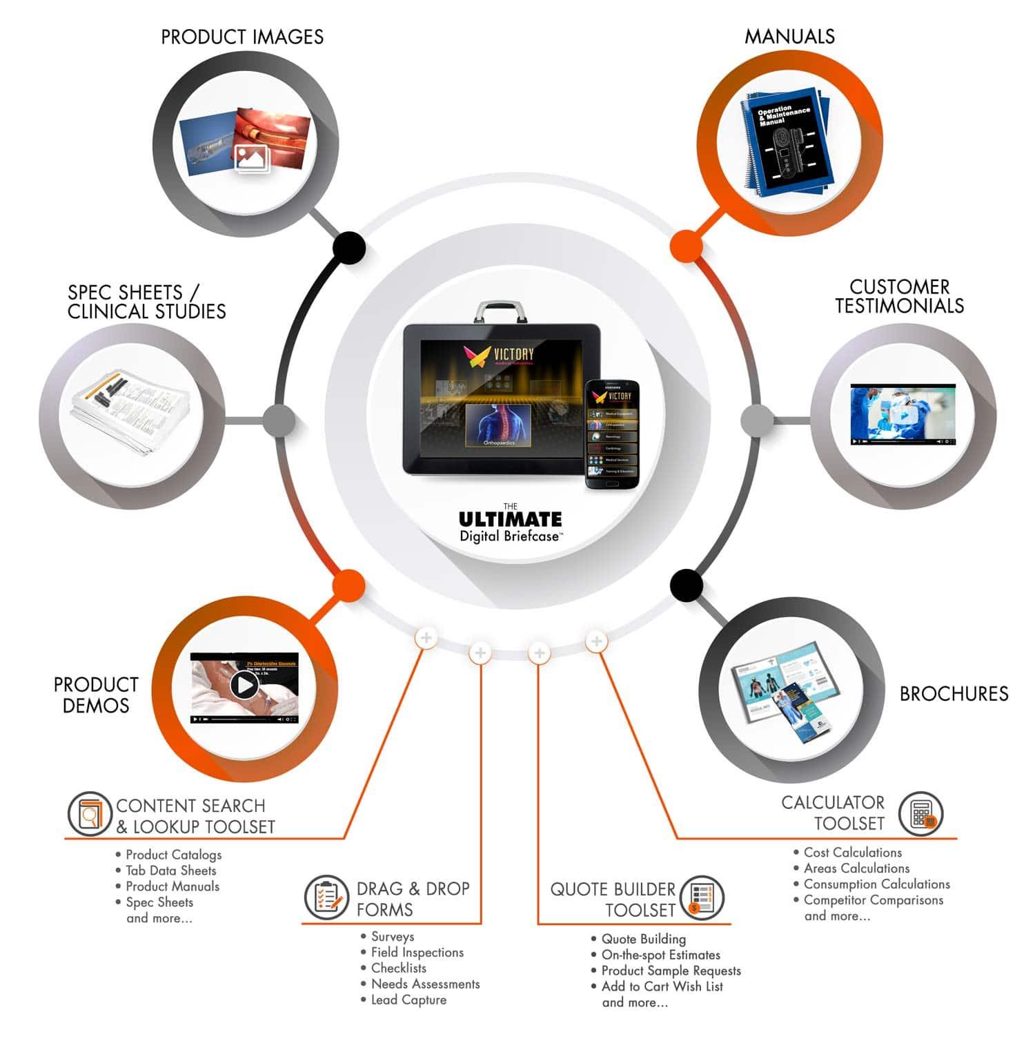 Command App Ultimate Digital Briefcase Graph